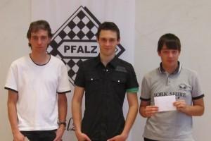 Dirk Müller - Ratinpreis Schachkongress