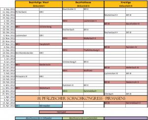 Spielplan Birkenfeld 2011-2012